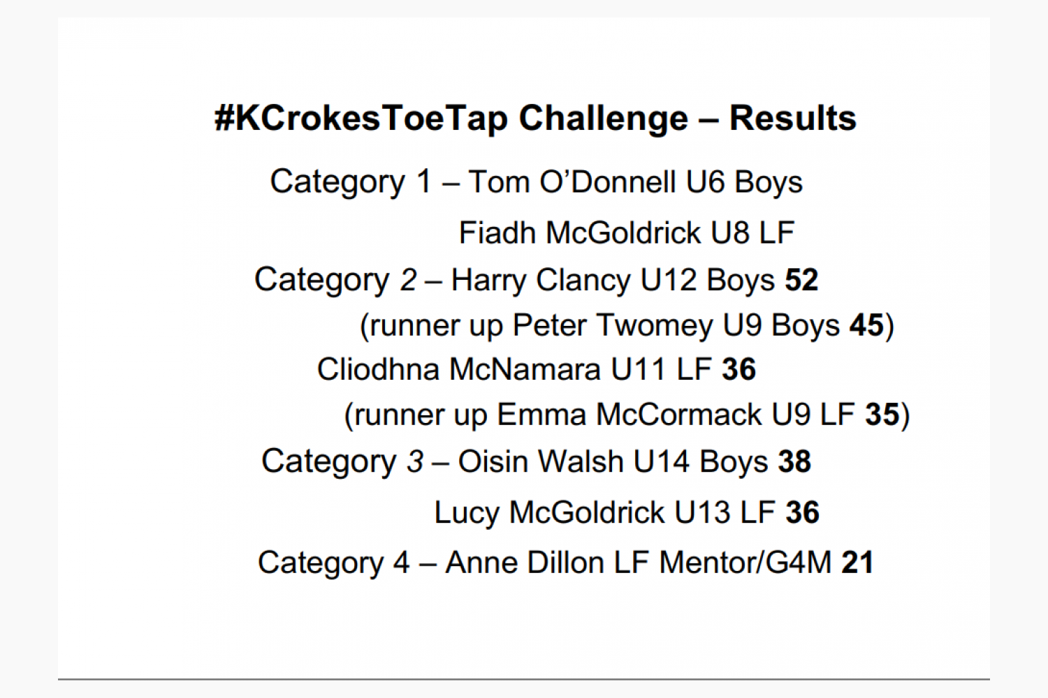 Kilmacud Crokes - Toe Tap/Solo Run challenge -  Details of Competition Winners below
