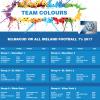 VW FOOTBALL 7S 2017 PROGRAMME